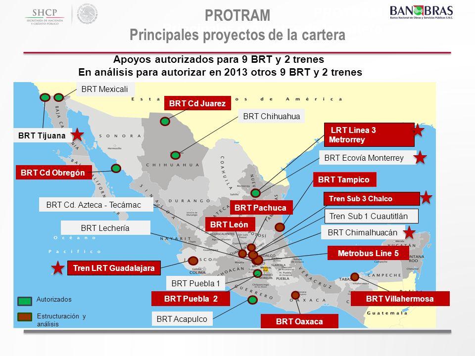 PROTRAM Principales proyectos de la cartera Apoyos autorizados para 9 BRT y 2 trenes En análisis para autorizar en 2013 otros 9 BRT y 2 trenes BRT Chi