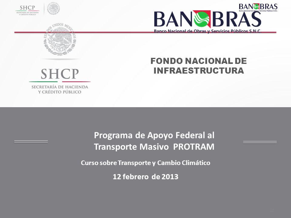 Curso sobre Transporte y Cambio Climático 12 febrero de 2013 13 FONDO NACIONAL DE INFRAESTRUCTURA Programa de Apoyo Federal al Transporte Masivo PROTR