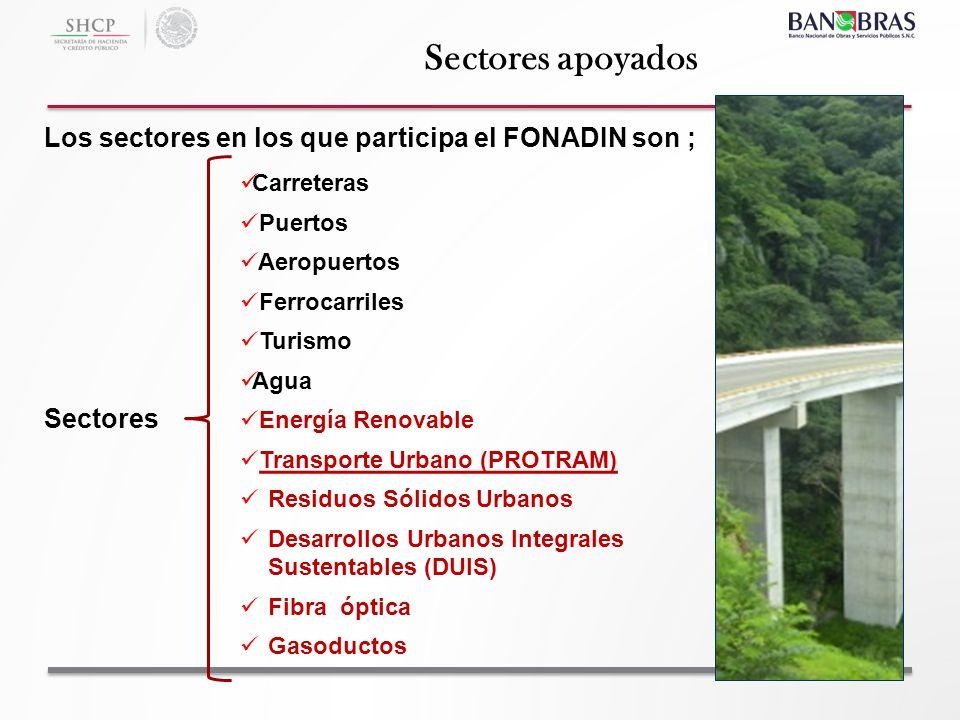 Sectores apoyados Los sectores en los que participa el FONADIN son ; Carreteras Puertos Aeropuertos Ferrocarriles Turismo Agua Energía Renovable Trans