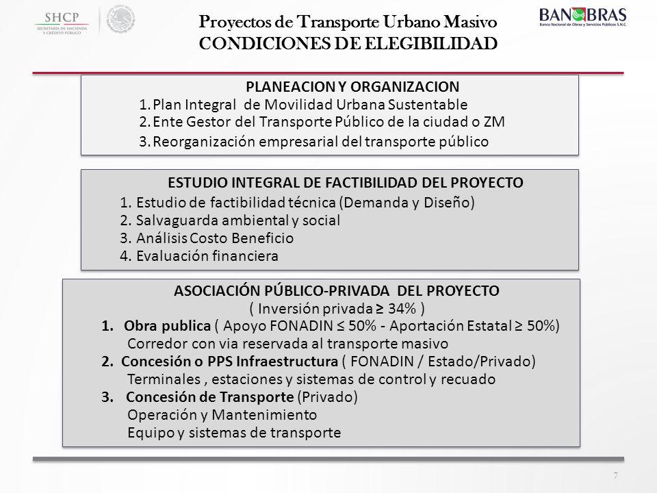 7 PLANEACION Y ORGANIZACION 1.Plan Integral de Movilidad Urbana Sustentable 2.Ente Gestor del Transporte Público de la ciudad o ZM 3.Reorganización em