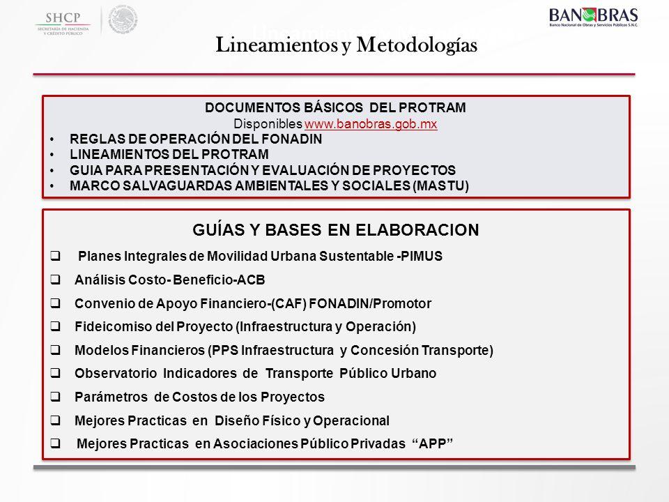 Lineamientos y Metodologías DOCUMENTOS BÁSICOS DEL PROTRAM Disponibles www.banobras.gob.mxwww.banobras.gob.mx REGLAS DE OPERACIÓN DEL FONADIN LINEAMIE