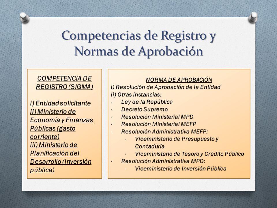 Competencias de Registro y Normas de Aprobación