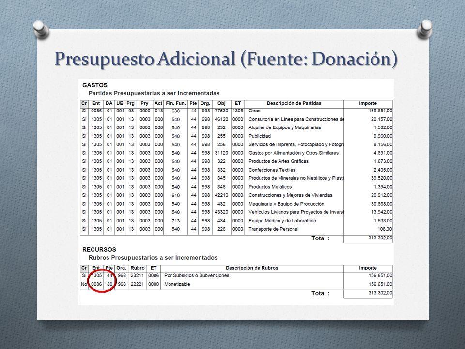 Presupuesto Adicional (Fuente: Donación)
