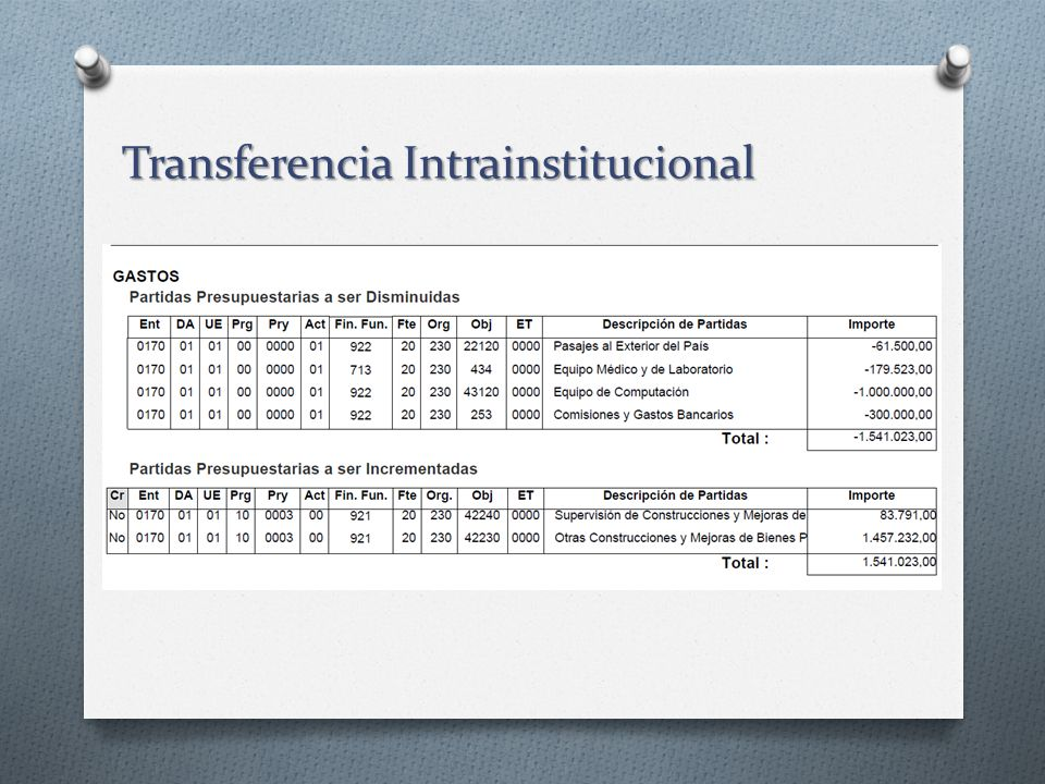 Transferencia Intrainstitucional
