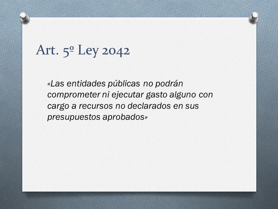 Límite del Gasto (Art.3 D.S.