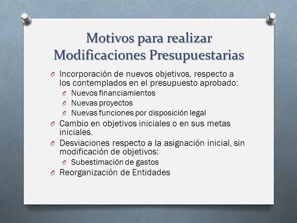 Motivos para realizar Modificaciones Presupuestarias O Incorporación de nuevos objetivos, respecto a los contemplados en el presupuesto aprobado: O Nu