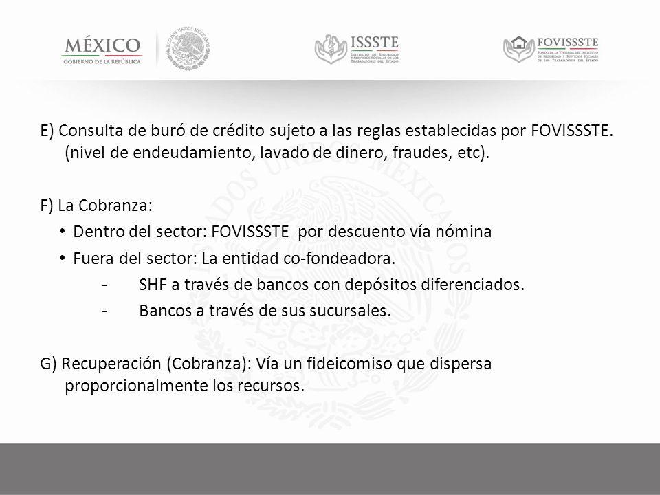 E) Consulta de buró de crédito sujeto a las reglas establecidas por FOVISSSTE.