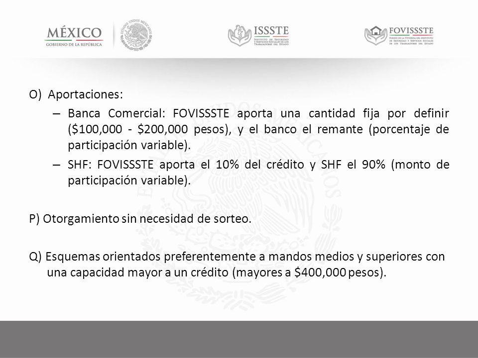 O) Aportaciones: – Banca Comercial: FOVISSSTE aporta una cantidad fija por definir ($100,000 - $200,000 pesos), y el banco el remante (porcentaje de participación variable).
