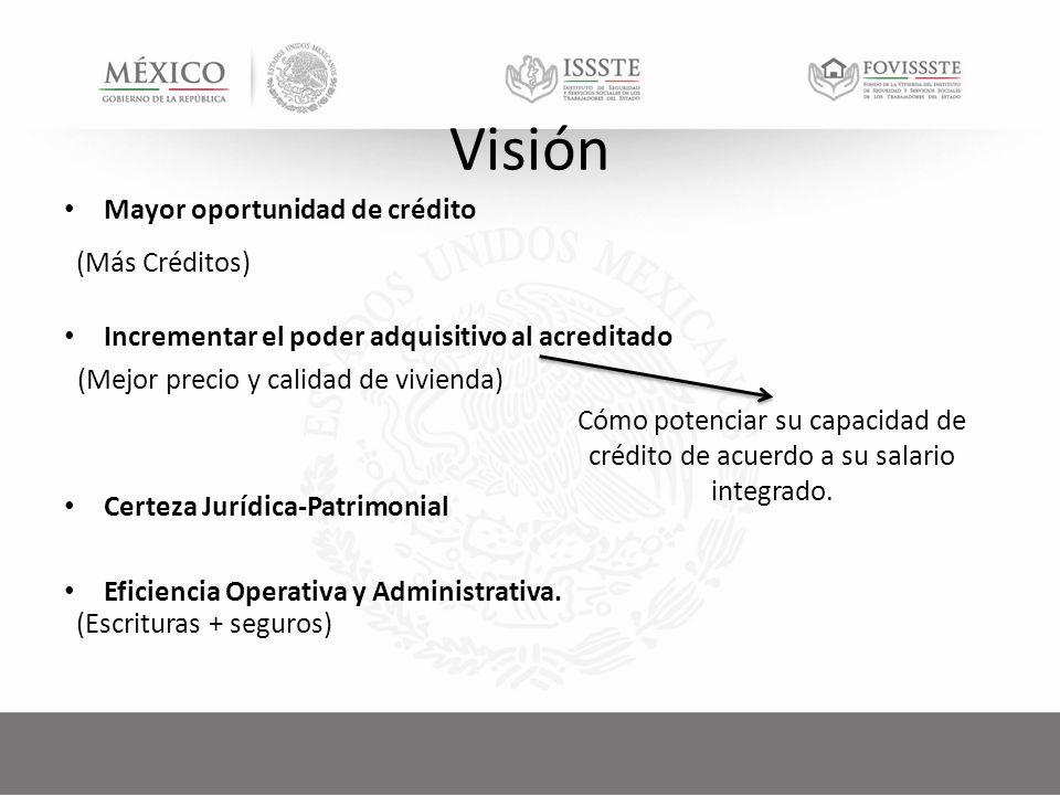 Visión Mayor oportunidad de crédito Incrementar el poder adquisitivo al acreditado Certeza Jurídica-Patrimonial Eficiencia Operativa y Administrativa.