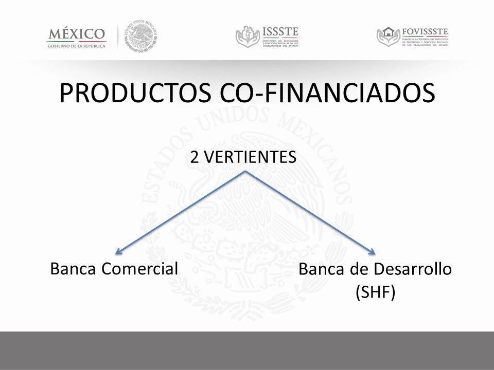 PRODUCTOS CO-FINANCIADOS 2 VERTIENTES Banca Comercial Banca de Desarrollo (SHF)