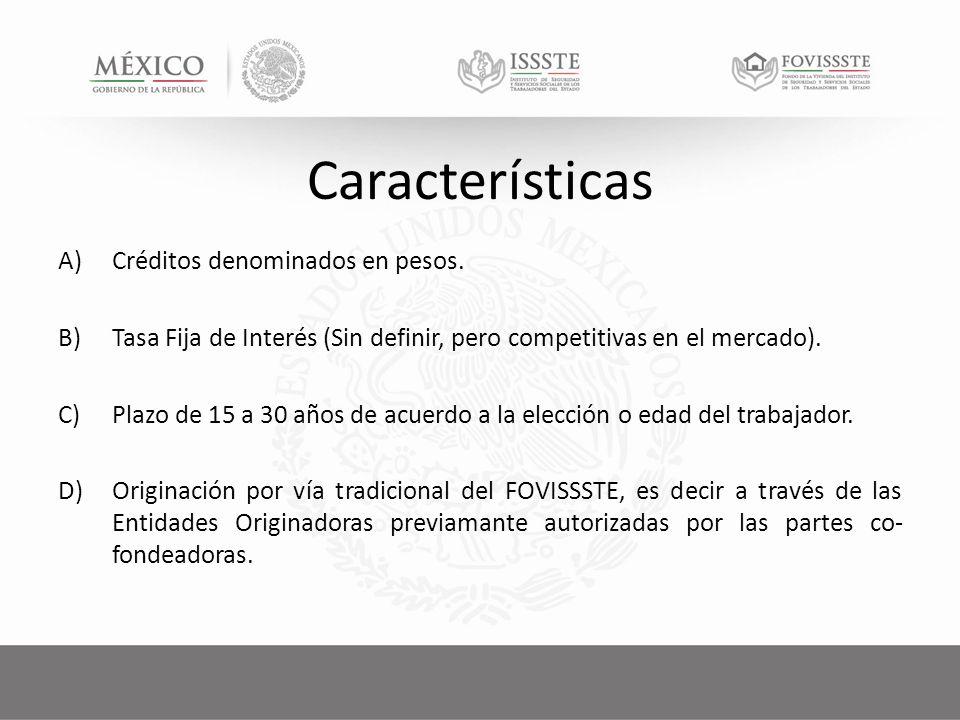 Características A)Créditos denominados en pesos.