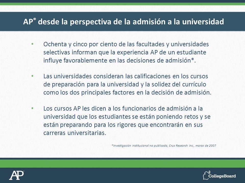 Ochenta y cinco por ciento de las facultades y universidades selectivas informan que la experiencia AP de un estudiante influye favorablemente en las