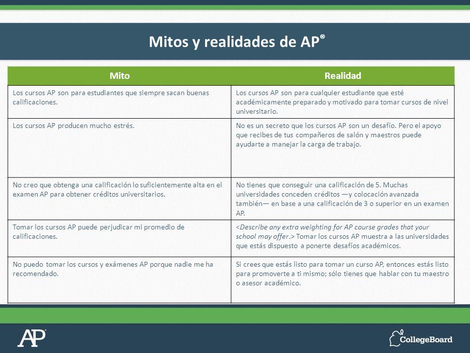 Mitos y realidades de AP ® MitoRealidad Los cursos AP son para estudiantes que siempre sacan buenas calificaciones. Los cursos AP son para cualquier e
