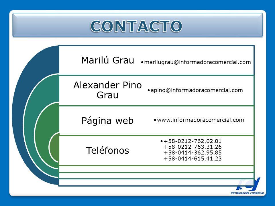 Marilú Grau Alexander Pino Grau Página web Teléfonos marilugrau@informadoracomercial.com apino@informadoracomercial.com www.informadoracomercial.com +58-0212-762.02.01 +58-0212-763.31.26 +58-0414-362.95.85 +58-0414-615.41.23