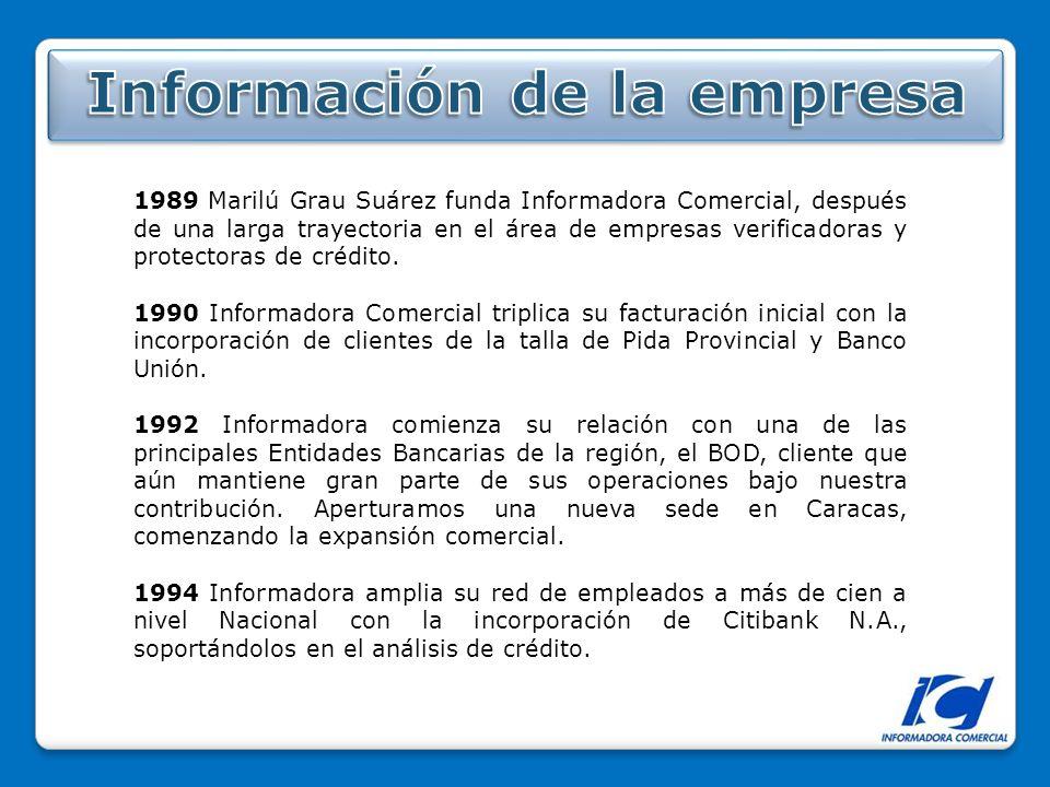 1989 Marilú Grau Suárez funda Informadora Comercial, después de una larga trayectoria en el área de empresas verificadoras y protectoras de crédito.