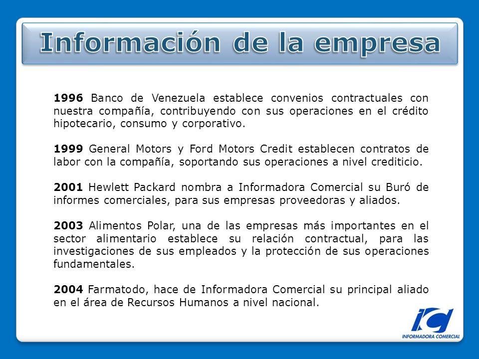 1996 Banco de Venezuela establece convenios contractuales con nuestra compañía, contribuyendo con sus operaciones en el crédito hipotecario, consumo y corporativo.