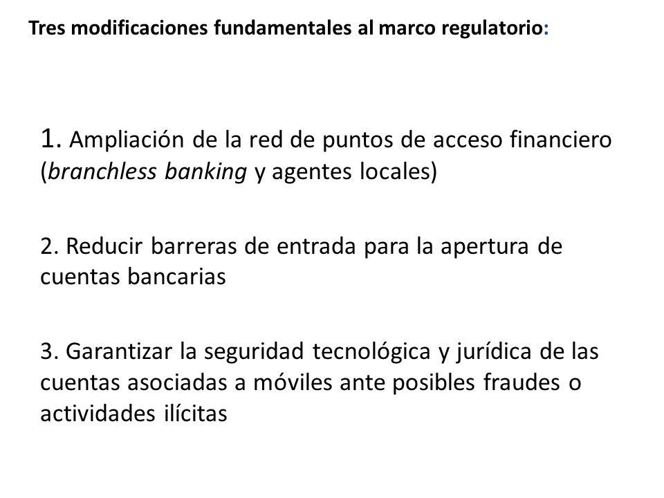 1. Ampliación de la red de puntos de acceso financiero (branchless banking y agentes locales) 2. Reducir barreras de entrada para la apertura de cuent