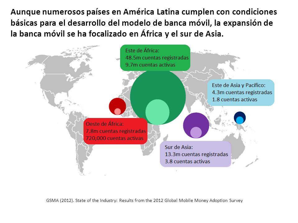 Aunque numerosos países en América Latina cumplen con condiciones básicas para el desarrollo del modelo de banca móvil, la expansión de la banca móvil