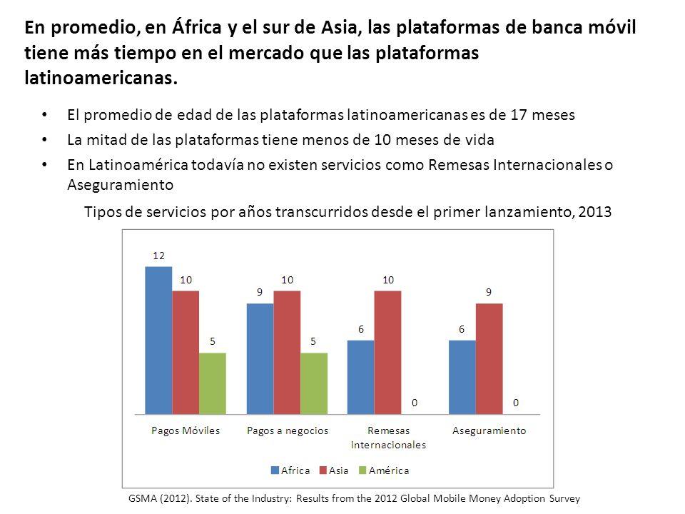 El promedio de edad de las plataformas latinoamericanas es de 17 meses La mitad de las plataformas tiene menos de 10 meses de vida En Latinoamérica to