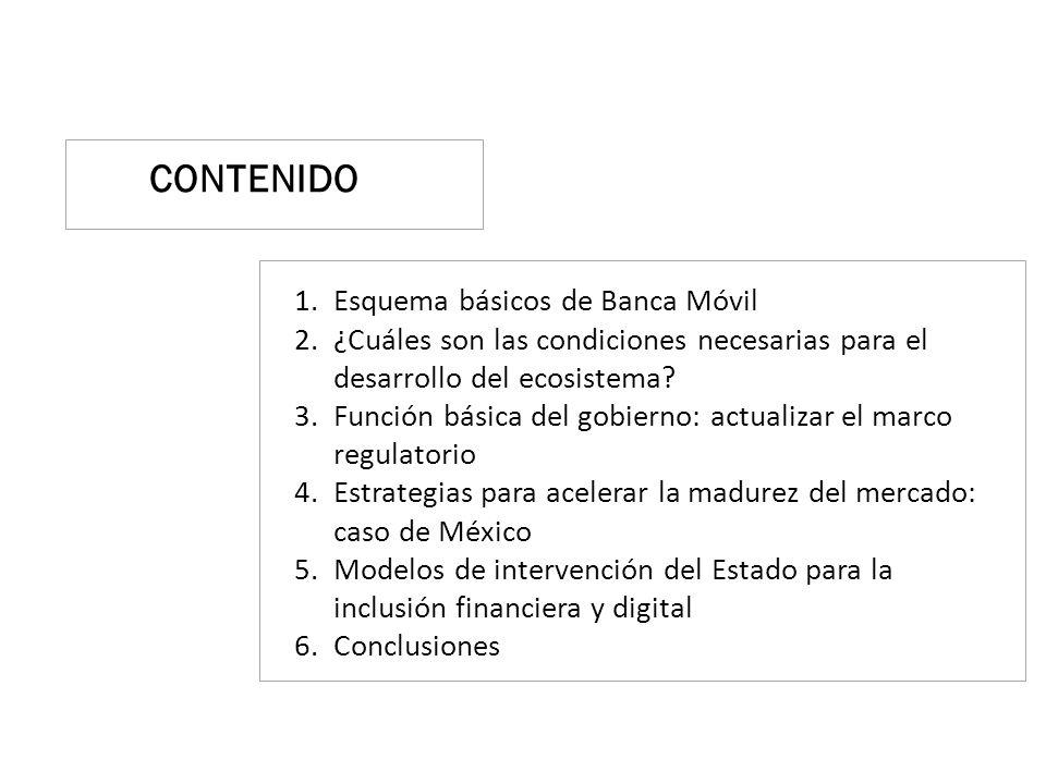 1.Esquema básicos de Banca Móvil 2.¿Cuáles son las condiciones necesarias para el desarrollo del ecosistema? 3.Función básica del gobierno: actualizar