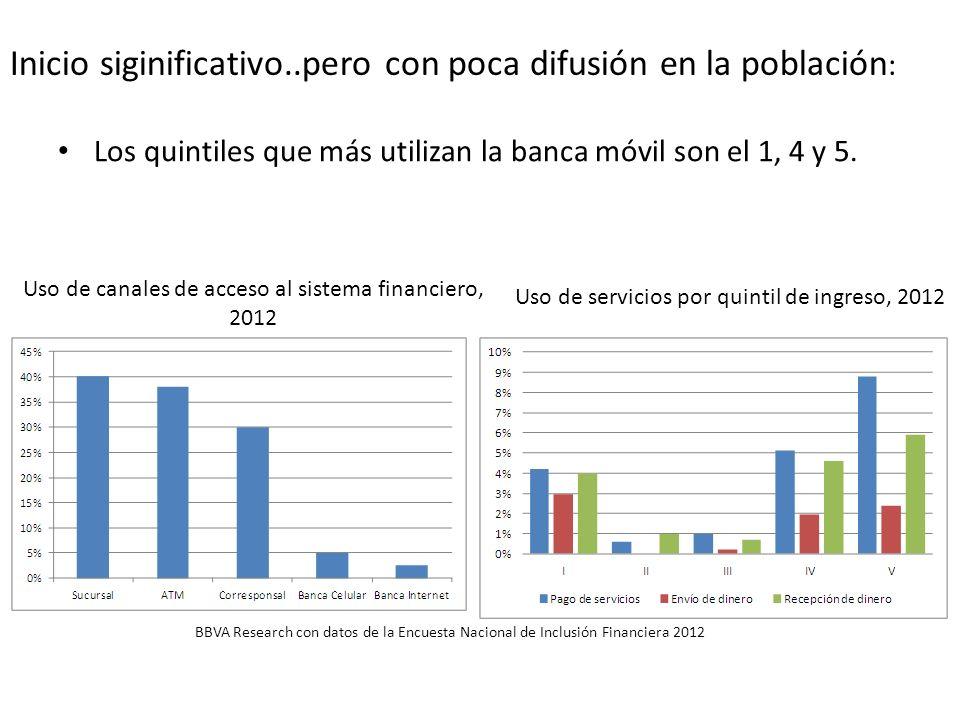 Los quintiles que más utilizan la banca móvil son el 1, 4 y 5. Uso de canales de acceso al sistema financiero, 2012 BBVA Research con datos de la Encu