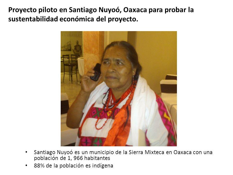 Santiago Nuyoó es un municipio de la Sierra Mixteca en Oaxaca con una población de 1, 966 habitantes 88% de la población es indígena Proyecto piloto e