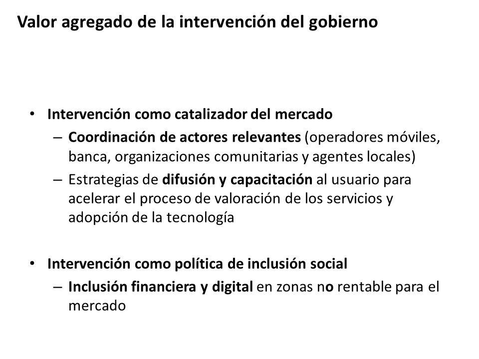 Intervención como catalizador del mercado – Coordinación de actores relevantes (operadores móviles, banca, organizaciones comunitarias y agentes local