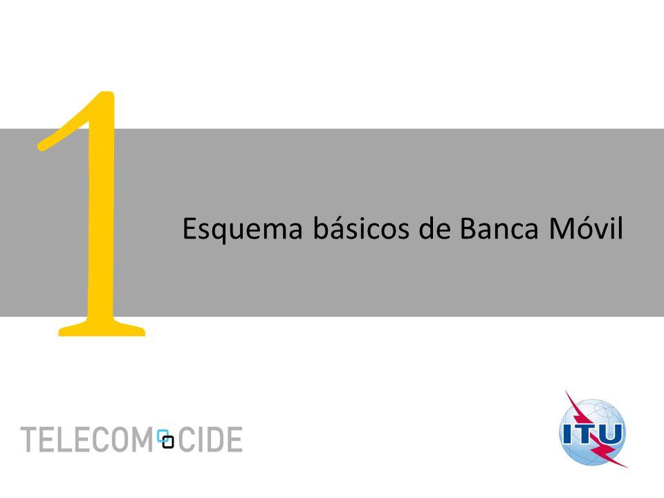 Esquema básicos de Banca Móvil 1