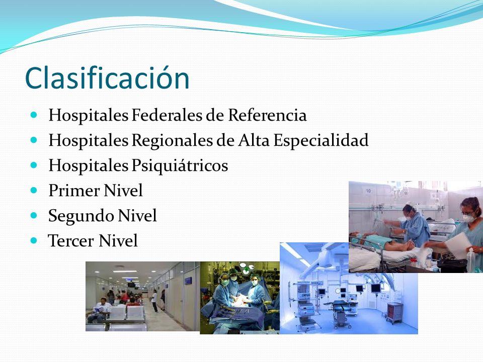 Estructura La estructura de un hospital esta especialmente diseñada para cumplir las funciones de prevención, diagnóstico y tratamiento de enfermedades.