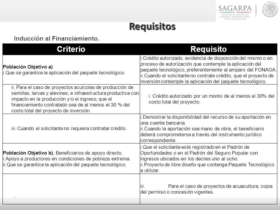 Requisitos CriterioRequisito Población Objetivo a) i.Que se garantice la aplicación del paquete tecnológico. i.Crédito autorizado, evidencia de dispos
