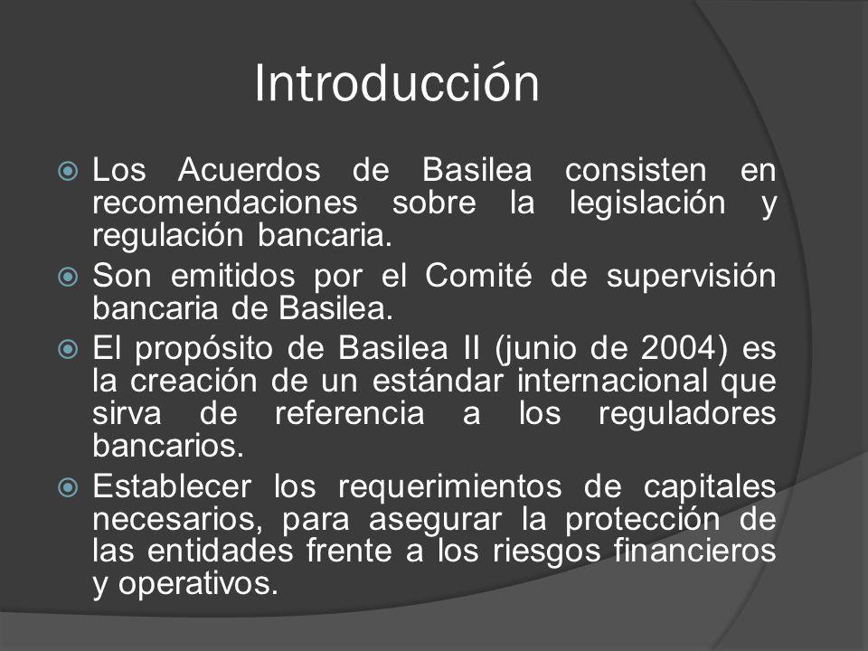 Introducción Los Acuerdos de Basilea consisten en recomendaciones sobre la legislación y regulación bancaria. Son emitidos por el Comité de supervisió
