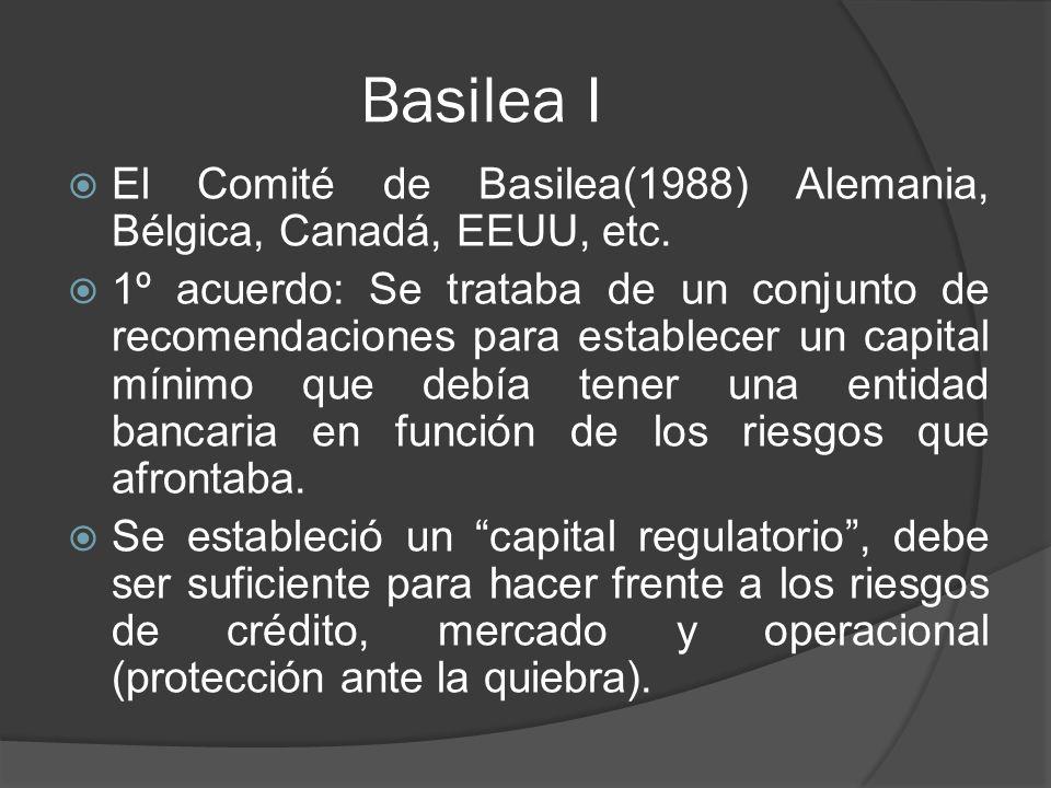 Basilea I El Comité de Basilea(1988) Alemania, Bélgica, Canadá, EEUU, etc. 1º acuerdo: Se trataba de un conjunto de recomendaciones para establecer un