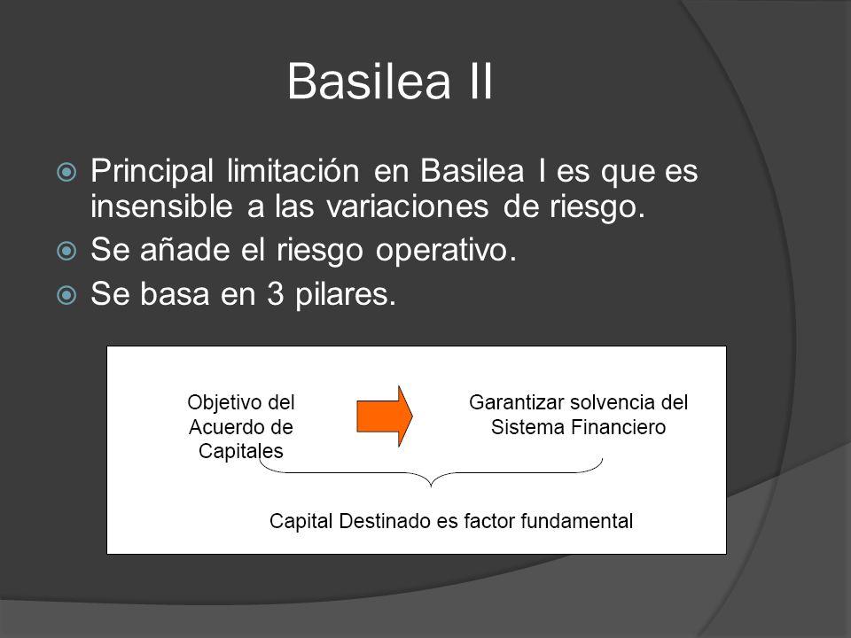 Basilea II Principal limitación en Basilea I es que es insensible a las variaciones de riesgo. Se añade el riesgo operativo. Se basa en 3 pilares.