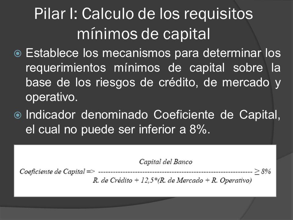 Pilar I: Calculo de los requisitos mínimos de capital Establece los mecanismos para determinar los requerimientos mínimos de capital sobre la base de
