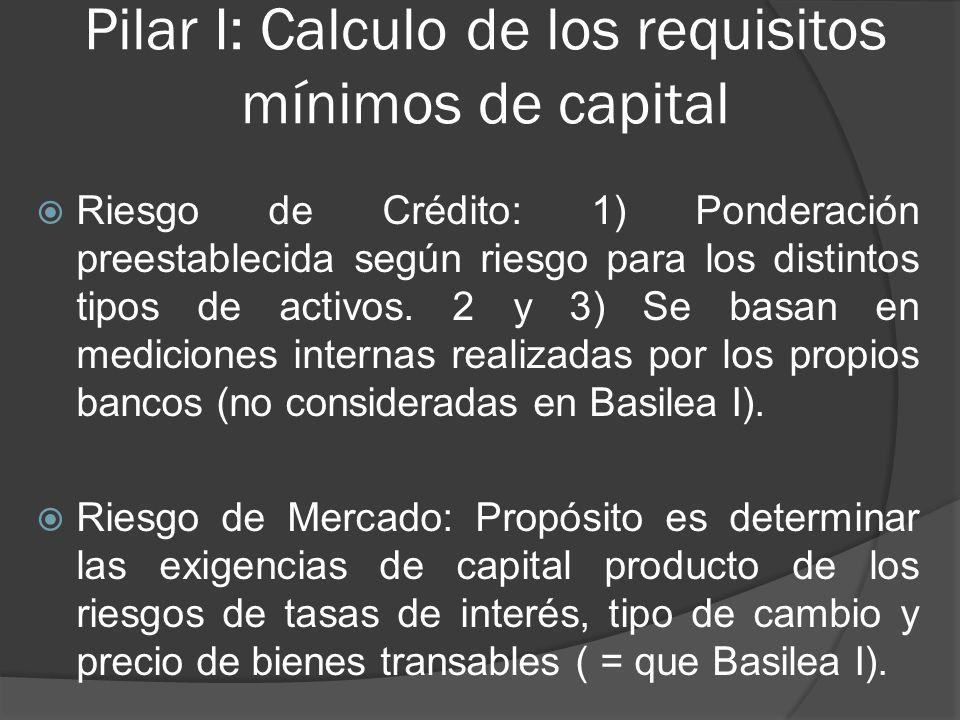 Pilar I: Calculo de los requisitos mínimos de capital Riesgo de Crédito: 1) Ponderación preestablecida según riesgo para los distintos tipos de activo