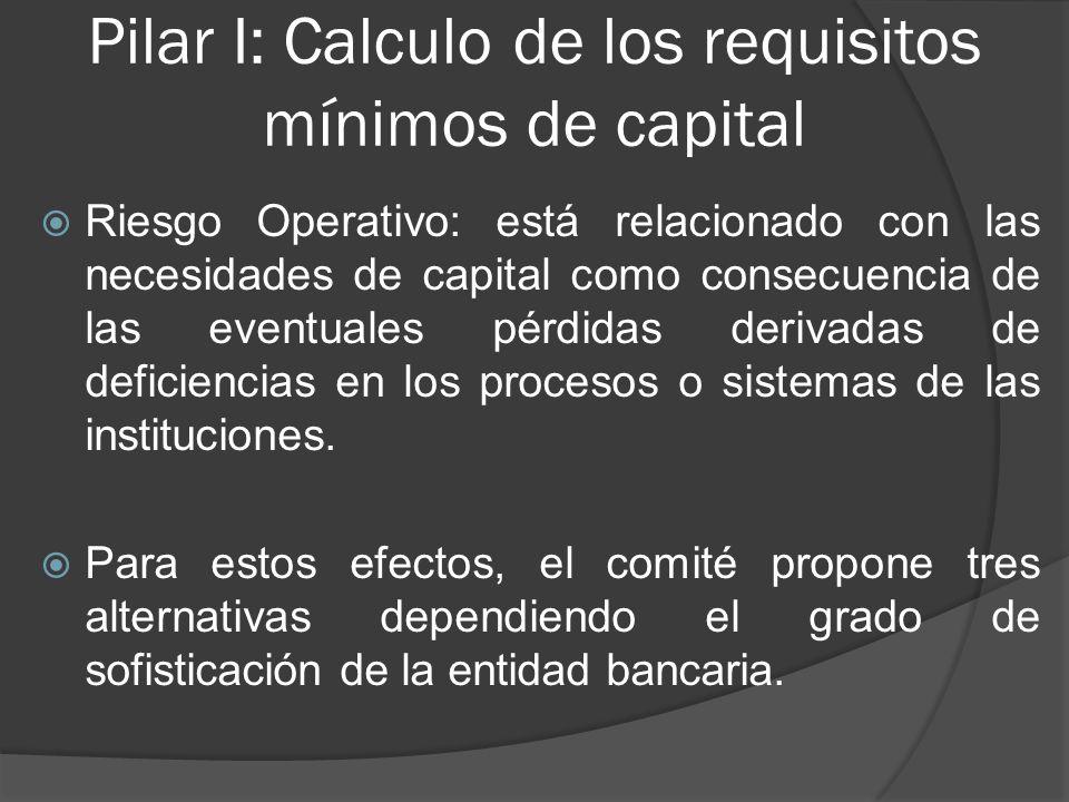 Pilar I: Calculo de los requisitos mínimos de capital Riesgo Operativo: está relacionado con las necesidades de capital como consecuencia de las event
