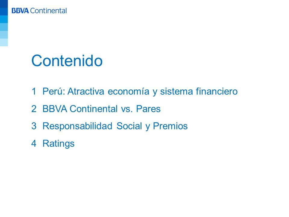 1 Perú: Atractiva economía y sistema financiero 2 BBVA Continental vs. Pares 3 Responsabilidad Social y Premios 4 Ratings Contenido