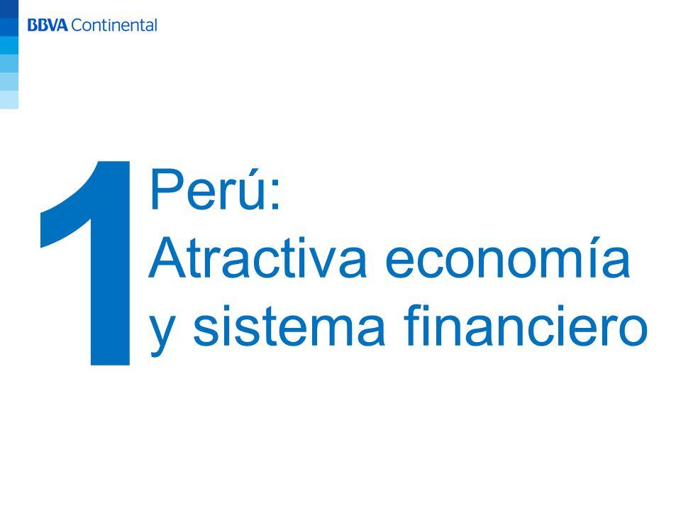 5 Perú es una de las economías de mayor crecimiento en América Latina… Perú: una de las economías más estables y de mayor crecimiento en la región Crecimiento PBI …con tasas de inflación controladas Inflación Fuente: FMI