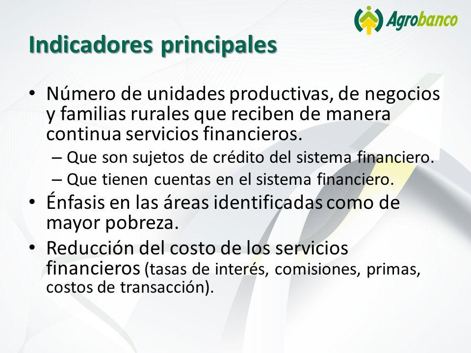 Indicadores principales Número de unidades productivas, de negocios y familias rurales que reciben de manera continua servicios financieros. – Que son