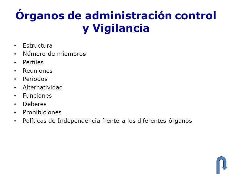 Órganos de administración control y Vigilancia Estructura Número de miembros Perfiles Reuniones Periodos Alternatividad Funciones Deberes Prohibicione