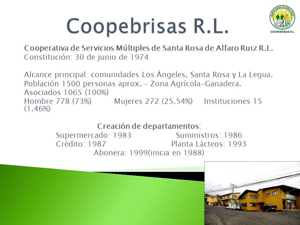 Cooperativa de Servicios Múltiples de Santa Rosa de Alfaro Ruiz R.L. Constitución: 30 de junio de 1974 Alcance principal: comunidades Los Ángeles, San