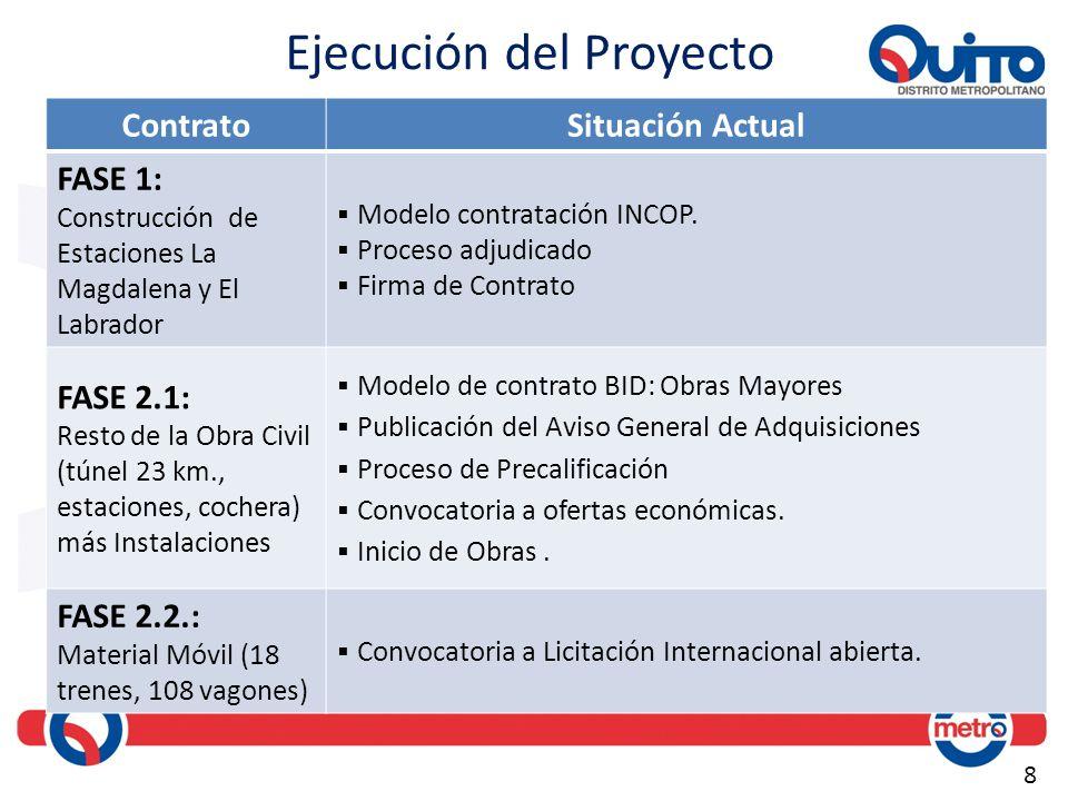 8 Ejecución del Proyecto ContratoSituación Actual FASE 1: Construcción de Estaciones La Magdalena y El Labrador Modelo contratación INCOP. Proceso adj