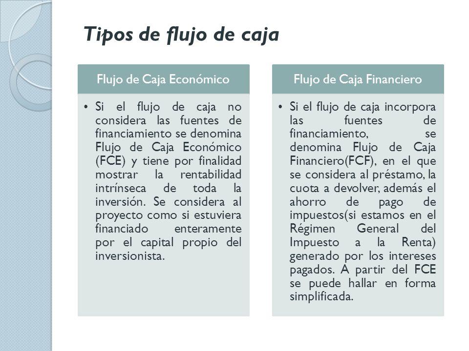 Tipos de flujo de caja Flujo de Caja Económico Si el flujo de caja no considera las fuentes de financiamiento se denomina Flujo de Caja Económico (FCE
