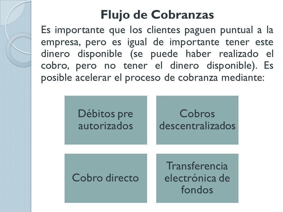 Flujo de Cobranzas Es importante que los clientes paguen puntual a la empresa, pero es igual de importante tener este dinero disponible (se puede habe