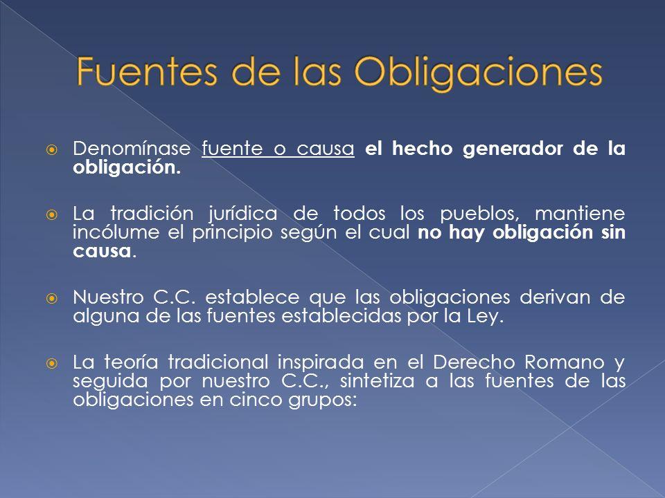 Denomínase fuente o causa el hecho generador de la obligación.