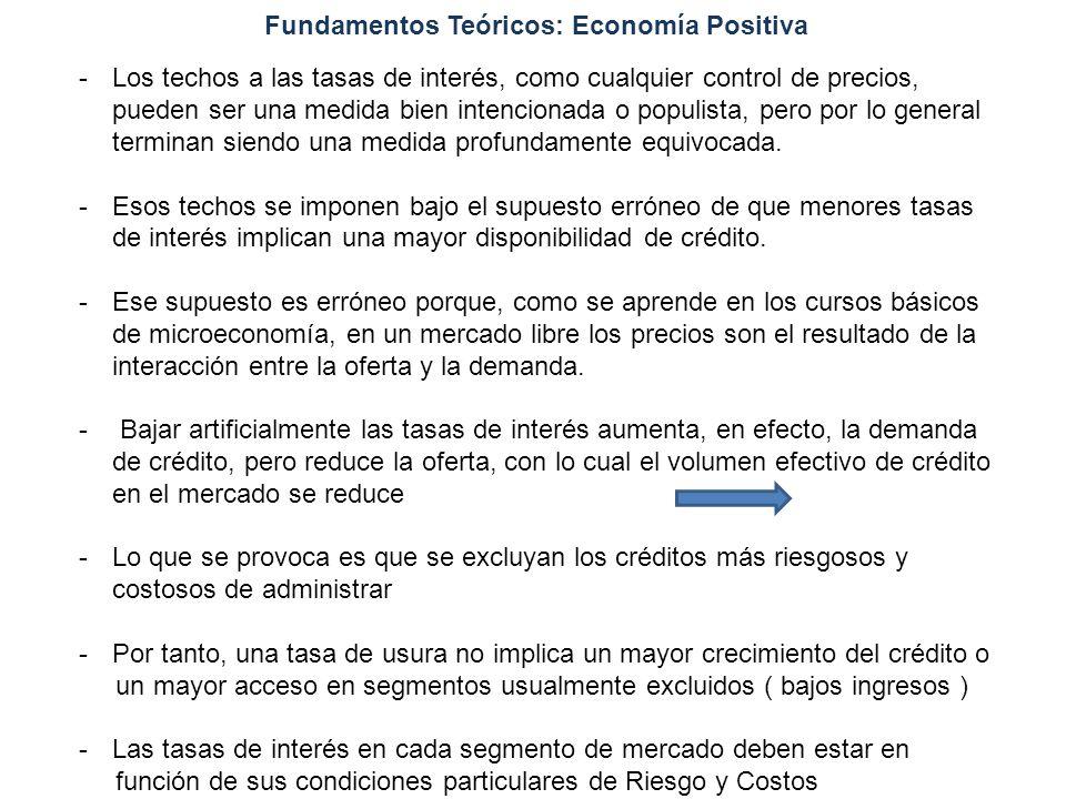 Fundamentos Teóricos: Economía Positiva -Los techos a las tasas de interés, como cualquier control de precios, pueden ser una medida bien intencionada
