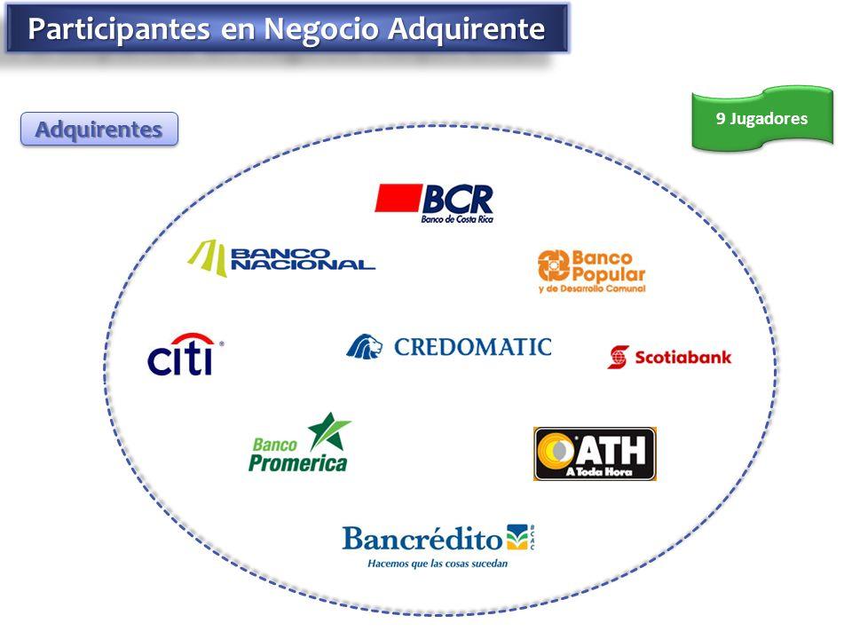 AdquirentesAdquirentes 9 Jugadores Participantes en Negocio Adquirente