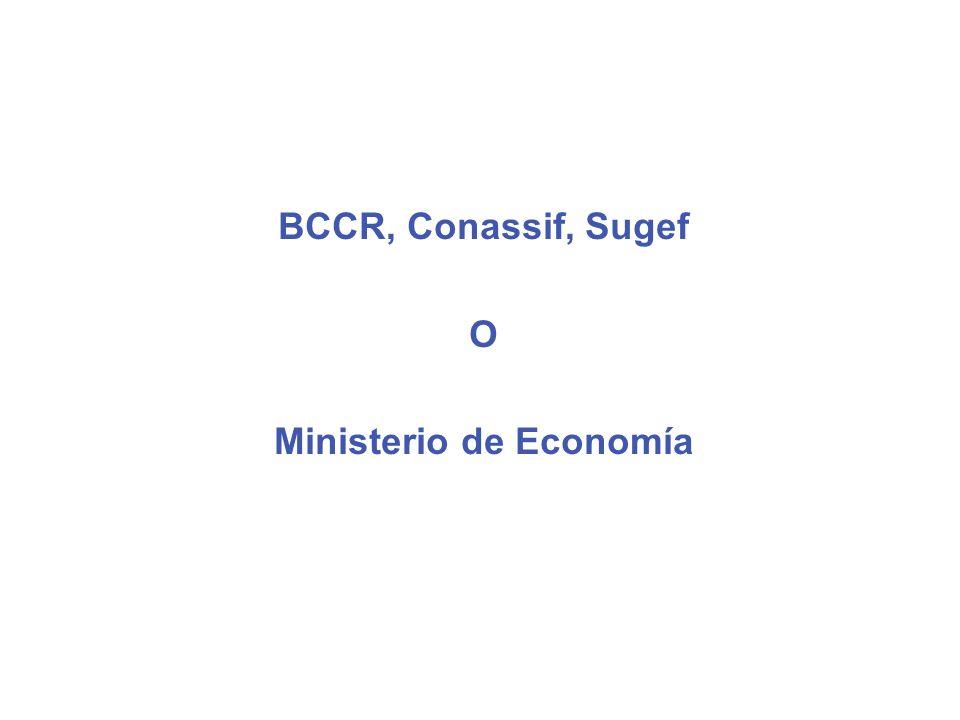 BCCR, Conassif, Sugef O Ministerio de Economía