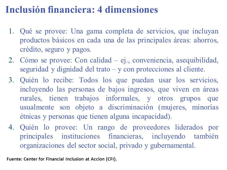 Inclusión financiera: 4 dimensiones 1.Qué se provee: Una gama completa de servicios, que incluyan productos básicos en cada una de las principales áre