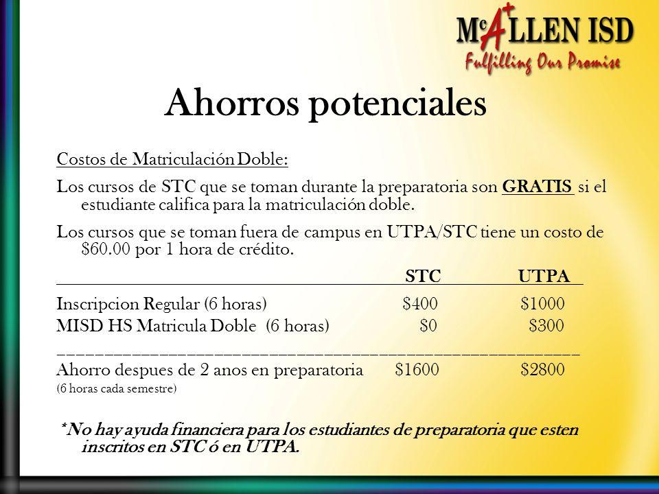 Costos de Matriculación Doble: Los cursos de STC que se toman durante la preparatoria son GRATIS si el estudiante califica para la matriculación doble.